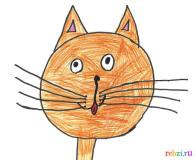 Как кошки стресс хозяевам снимают